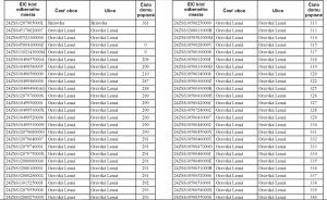 Prerušenie distribúcie elektriny 24. 11. 2020_1