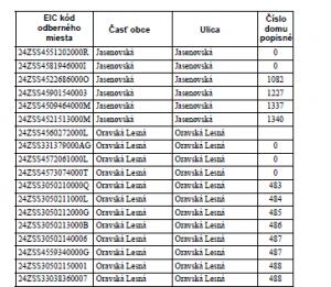 Prerušená distribúcia elektriny 24.8.2021 (1)