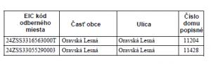 Prerušená distribúcia elektriny 24.9.2021 (3)