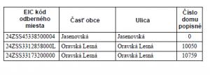 Oznámenie o prerušení distribúcie elektriny 15. 10. 2021 (2)